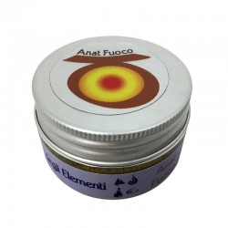 Fumigation Resin Anat...